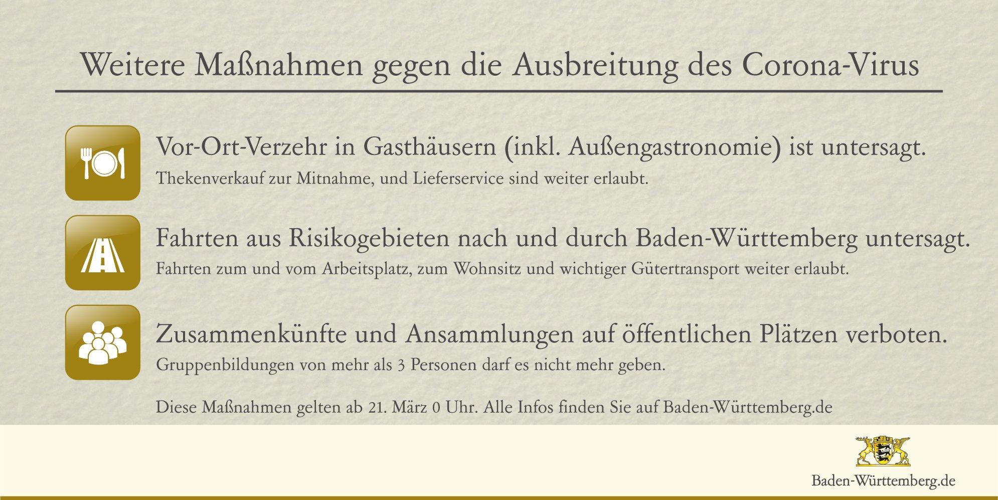 Corona Baden Württemberg Verordnung