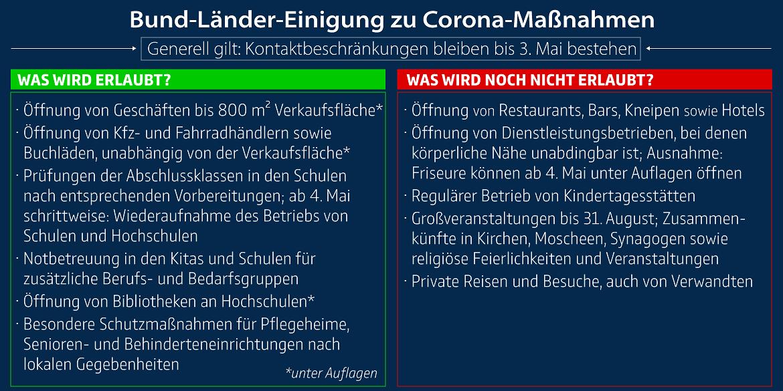 Maßnahmen Corona Baden Württemberg