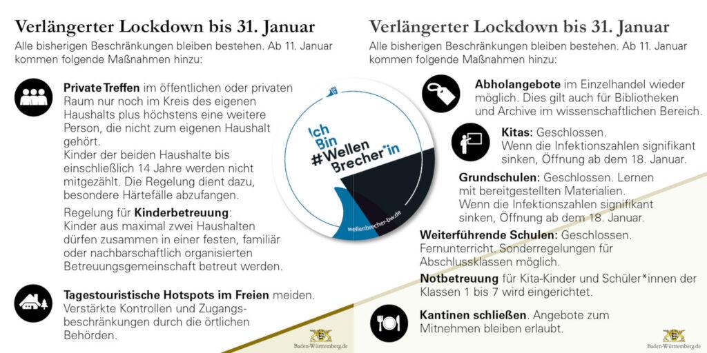 Grafik mit Corona-Lockdown-Maßnahmen ab 11. Januar